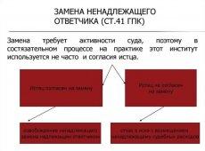 Замена наименования истца в гражданского дела
