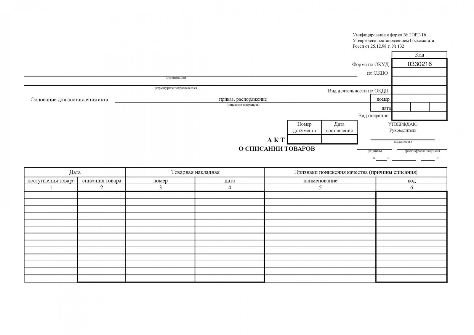 Как написать объяснительную записку на излишки на производстве