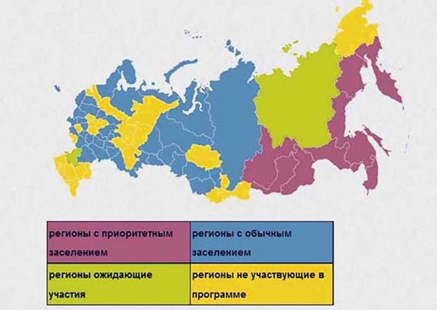 Территория вселения по программе переселения