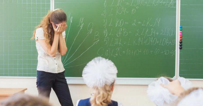Образец жалобы на учителя в департамент образования