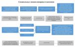 Устное предупреждение как дисциплинарное взыскание — Kpasnokamsk