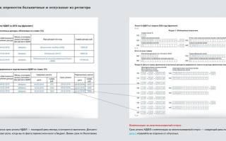 Сроки уплаты НДФЛ с больничного листа в 2020 году