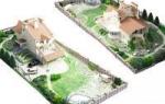 Как продать часть земельного участка