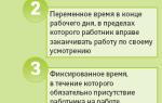 Гибкий режим рабочего времени в трудовом договоре — Kpasnokamsk