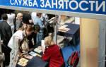 Сроки перечисления пособия по безработице