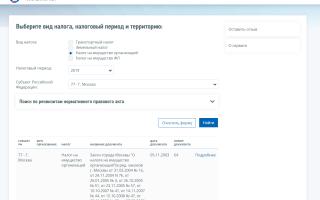 Налог на имущество в московской области периодичность