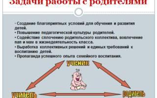 Объяснительная записка от учителя директору на жалобу родителей