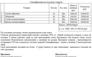 Спецификация на поставку товара: образец и бланк