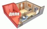 Согласие супругов общая совместная собственность на квартиру