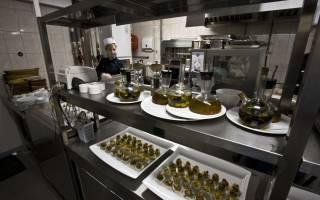 Договор на оказание услуг с поваром ресторана