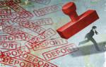 Новый закон о гражданстве РФ 2020 год с изменениями