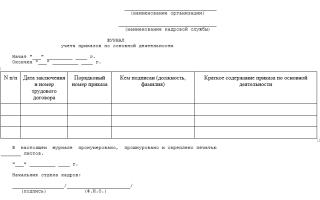Образец реестра приказов и распоряжений руководителя