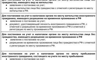 Как получить инн в украине гражданам россии