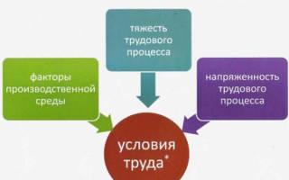 Образец трудового договора с аттестацией рабочих мест
