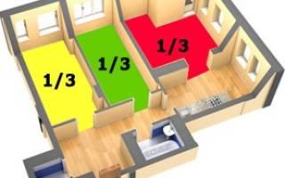Как получить налоговый вычет при покупке квартиры за ребенка