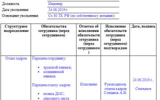 Обходной лист при увольнении — образец и форма