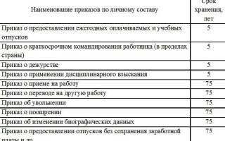 Срок хранения приказов о приеме и увольнении