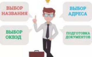 Налогообложение юр. лиц при продаже недвижимости