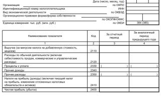 Отчет о финансовых результатах за образец