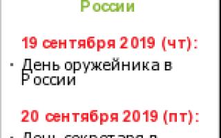 Какие города россии участвуют в программе переселения 2018