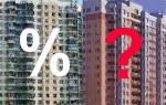 Налоговый вычет проценты по ипотеке и имущественный вычет 13%